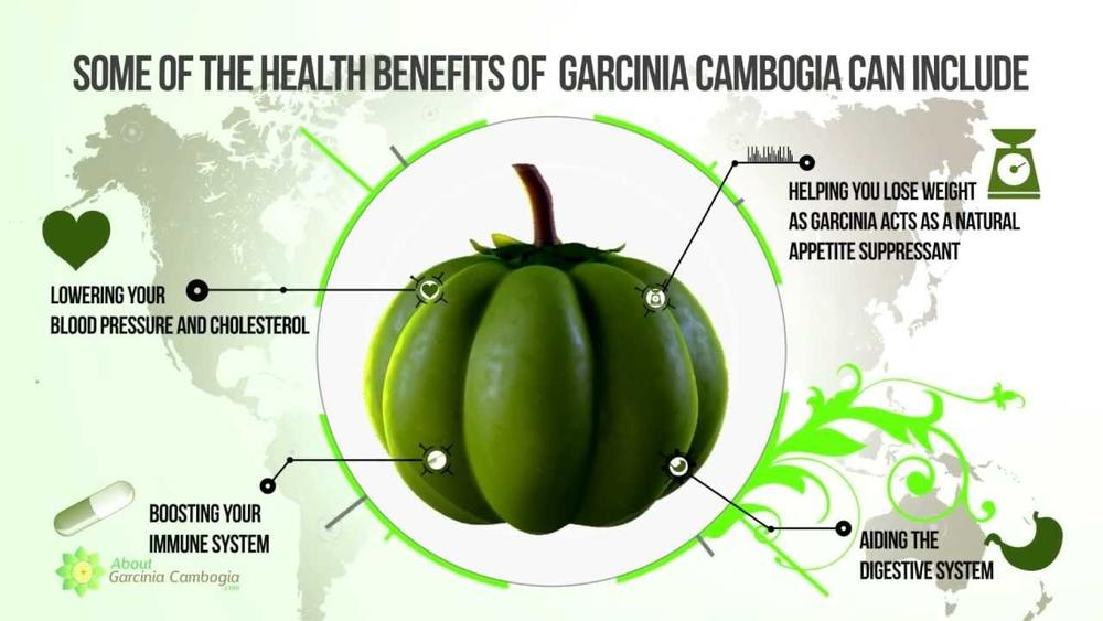 50% OFF Garcinia Cambogia Slimming Pills - Best Appetite Suppressant For Weight Loss and Diet - Limited Time Offer